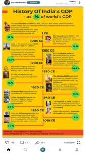 History e-learning infographics